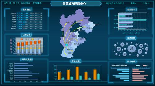 河北长风与您相约2019中国国际数字经济博览会